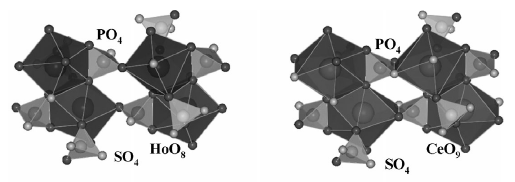 Preparation and crystal structure of [enH(2)](0.5)[Ho(HPO4)(SO4)(H2O)] (en; ethylenediamine)