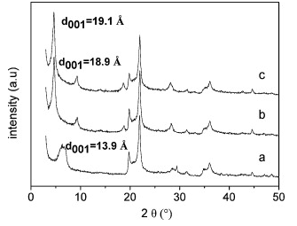 Removal of Cd2+ from aqueous solution with carbon modified aluminum-pillared montmorillonite