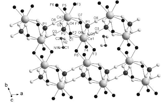 Synthesis and characterization of the first organically templated layered cerium phosphate fluoride: [(CH2)(2)(NH3)(2)](0.5)[(CeF3)-F-IV(HPO4)]