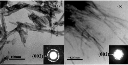 Solvothermal synthesis and characterization of CdS nanowires/PVA composite films