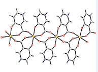 In Situ Ligand Synthesis for a Novel 1-D Mn Coordination Polymer