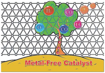 Synthesis and Applications of Graphdiyne‐Based Metal‐Free Catalysts